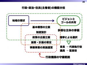 Ohtoh-感性工学会-20110903.007