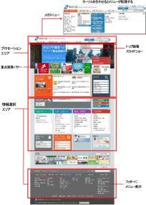 新しい神奈川県ホームページトップのデザインイメージ
